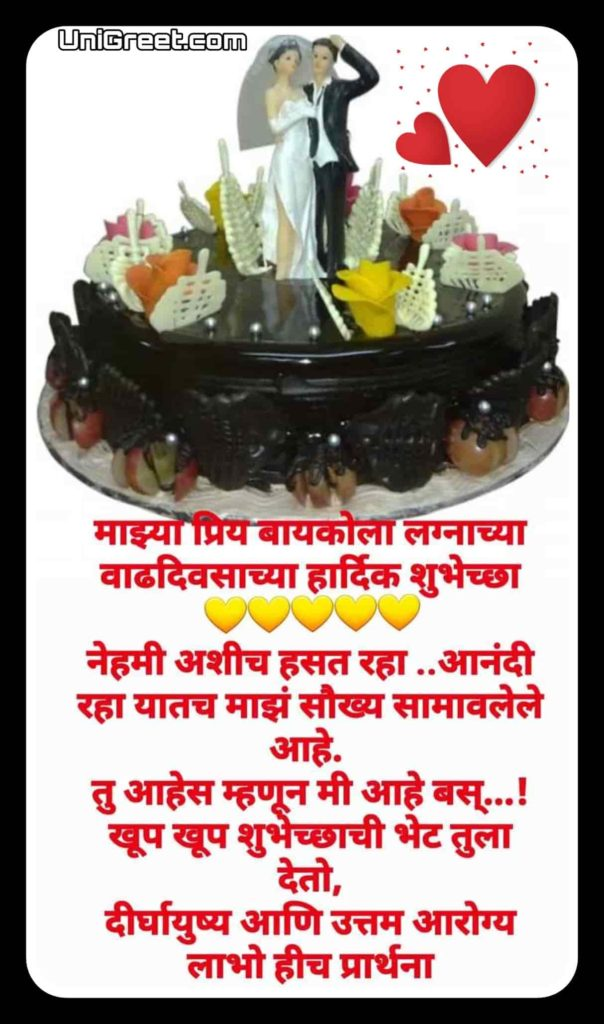 Happy birthday image in marathi for wife